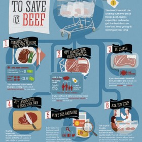 Beef Its Whats For Dinner #KnowYourBeef #TheMotherhood